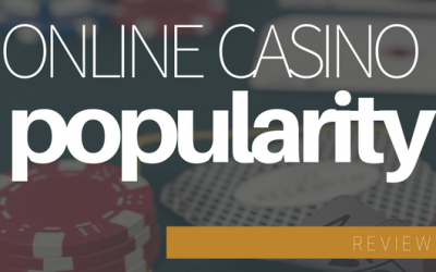 The Popularity of Online Gaming
